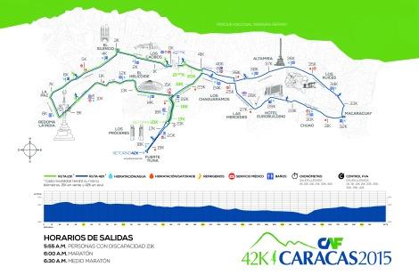 maraton-caf-2015-mapa-combinados-altimetria15-04-2015v2